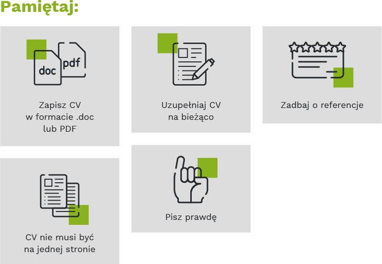 praktyczne wskazówki jak napisać CV - uzupełniaj CV nabieżąco; CV niemusi być najednej stronie; pisz prawdę wCV; zapisz CV wformacie .doc lub .pdf